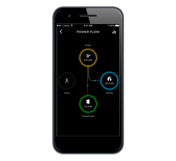 Tesla-App_Power-Flow-Front-New