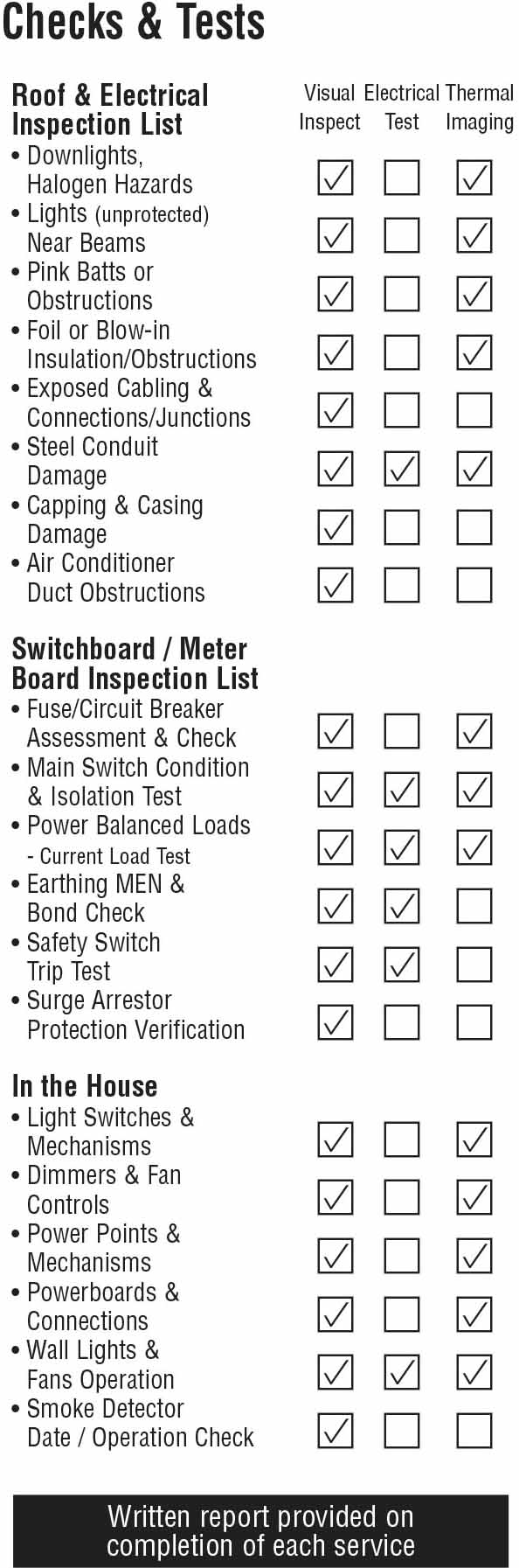 Electrical Safety Checks & Tests