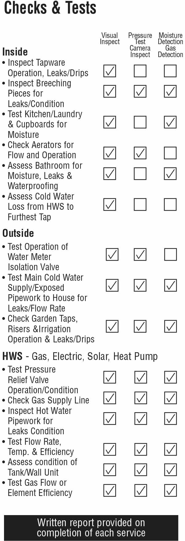 Plumbing & Hot Water Service Checks & Tests